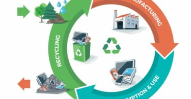 IAPMEI lança guia para apoiar empresas na transição para a Economia Circular