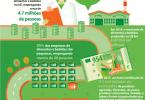 infografia alimentos e bebidas